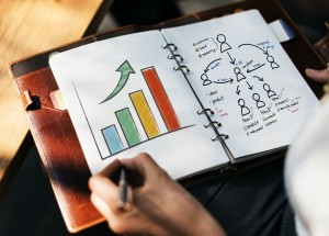 a business mindmap